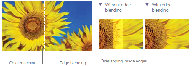 Embedded Edge Blending and Color Matching